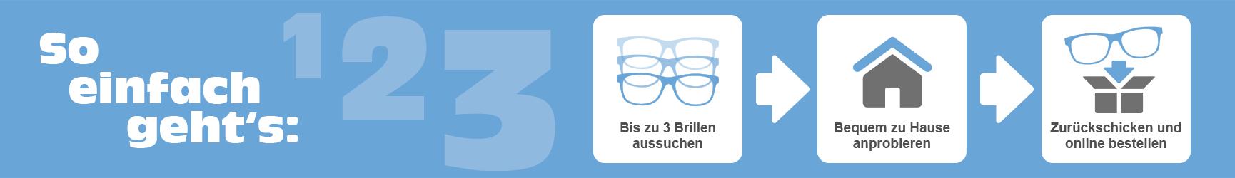 In 3 Schritten zur neuen Gleitsichtbrille