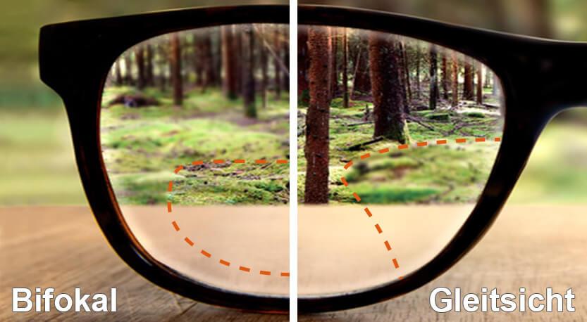 Gläservergleich Gleitsicht mit Bifokal
